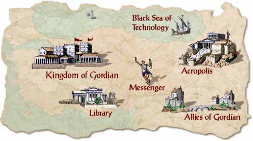 Navigational Image Map of the Gordian Solutions, Inc. Web Site